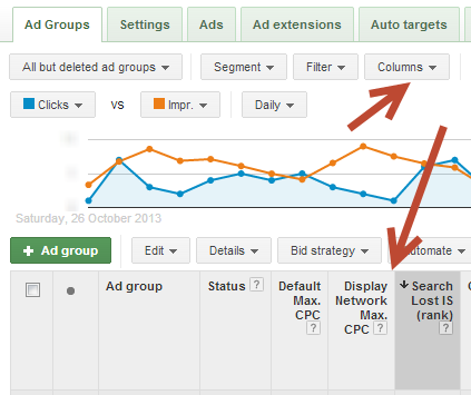 google-adwords-lost-impression-share-due-to-rank